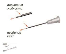 12-5191 Двуходовая канюля для введения PFC