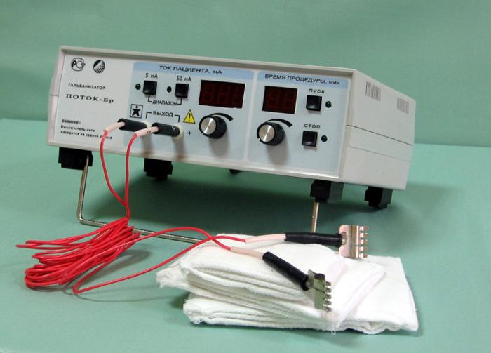 Аппарат для гальванизации электрофореза Поток-Бр